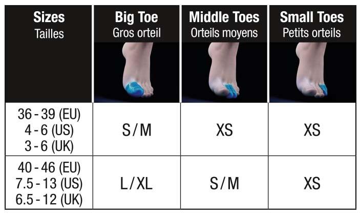 guide des tailles gel toe cap/wrap