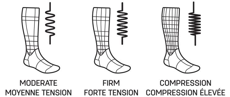 compression synergiefit chaussettes ski sidas